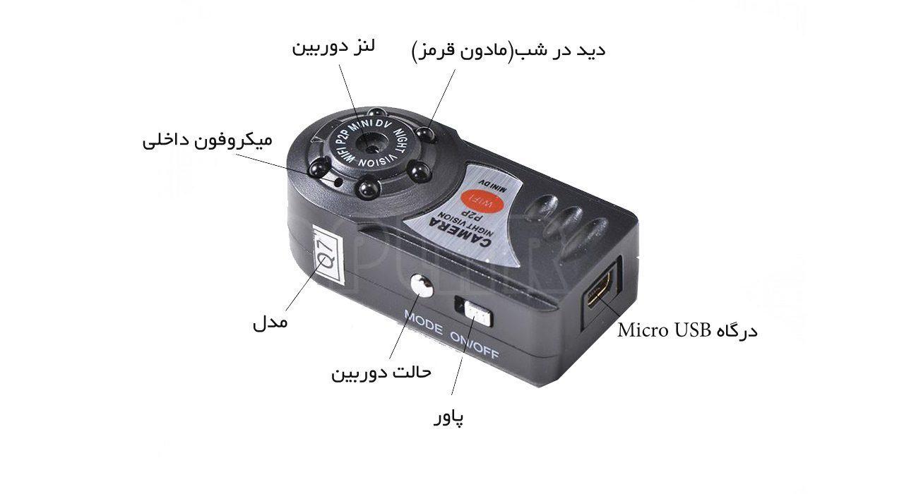 دوربینQ7