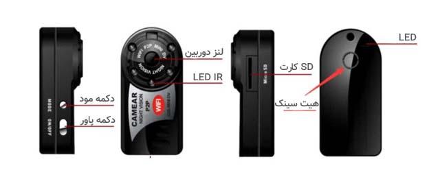 مینی دوربین Q7