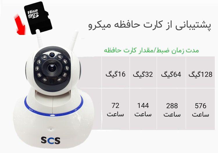 دوربین هوشمند تحت شبکه SCS