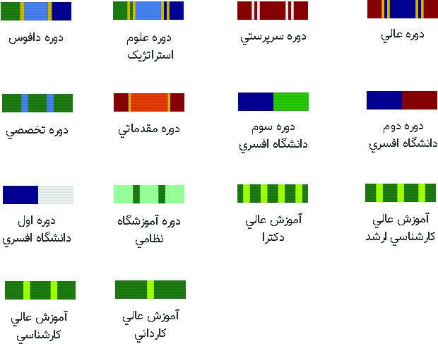 نشان های نظامی