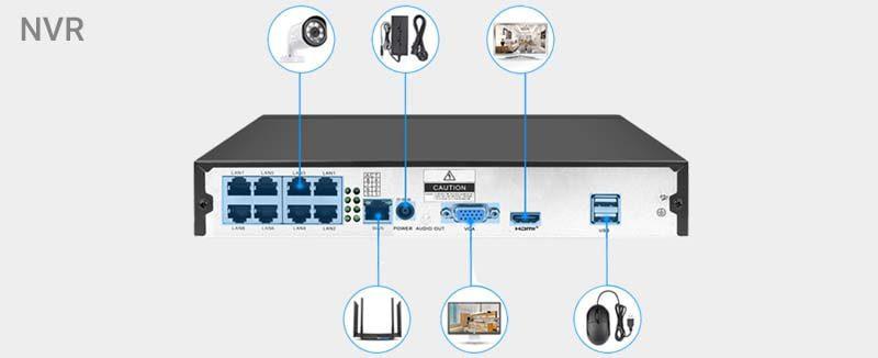 اتصالات NVR