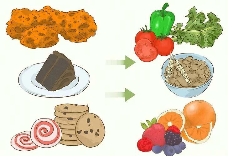 مواد کم کالری