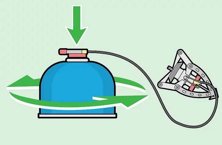اتصال به کپسول گاز